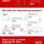 Infografik Heiratsantrag